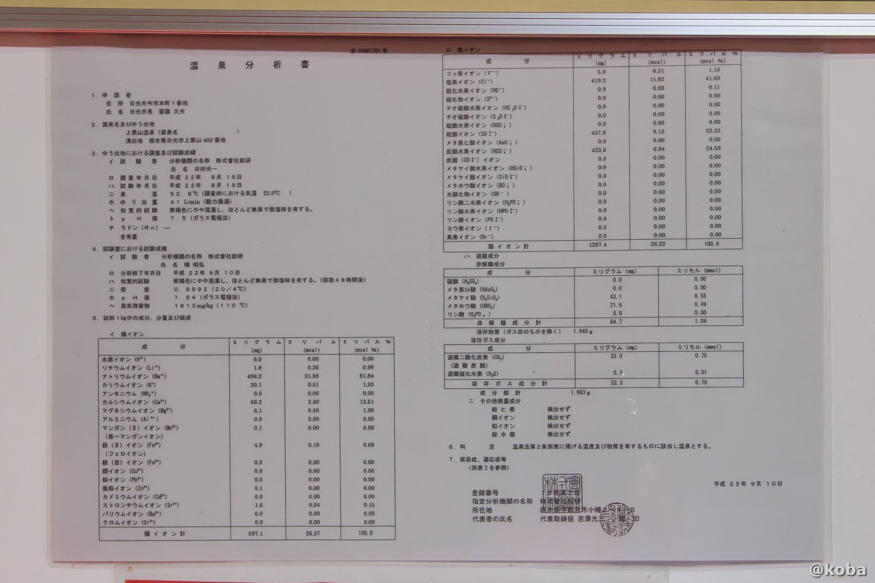 温泉分析書の写真 開運の湯(かいうんのゆ)上栗山温泉 栃木 日光 ブログ