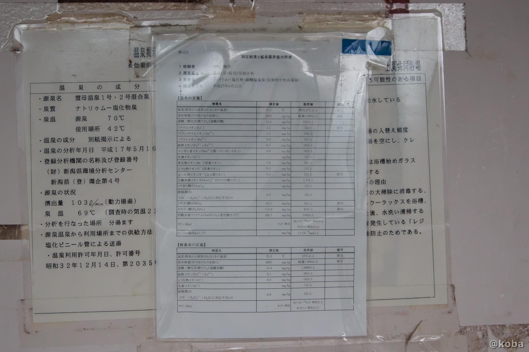 温泉分析書と測定結果の写真│雲母温泉 上関共同浴場(うんもおんせん かみのせききょうどうよくじょう)│新潟県 ブログ