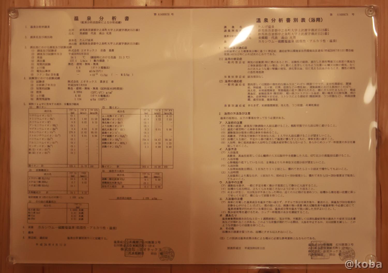 温泉分析書の写真、泉質:カルシウム-硫酸塩温泉(低張性・アルカリ性・温泉) 源泉温度:34.5度 加温あり 利用形態:源泉かけ流し、給湯口源泉・浴槽循環 pH値:8.6│たんげ温泉 美郷館